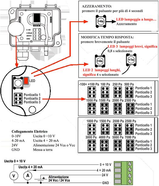 Trasduttore di Pressione Differenziale DPT-R8 - Installazione